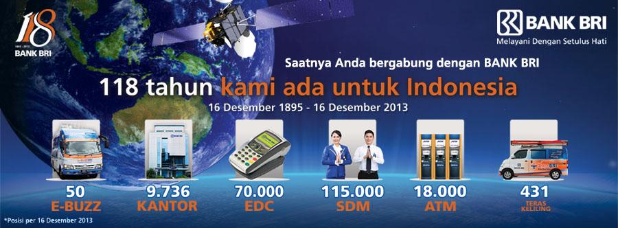Bank BRI 2014
