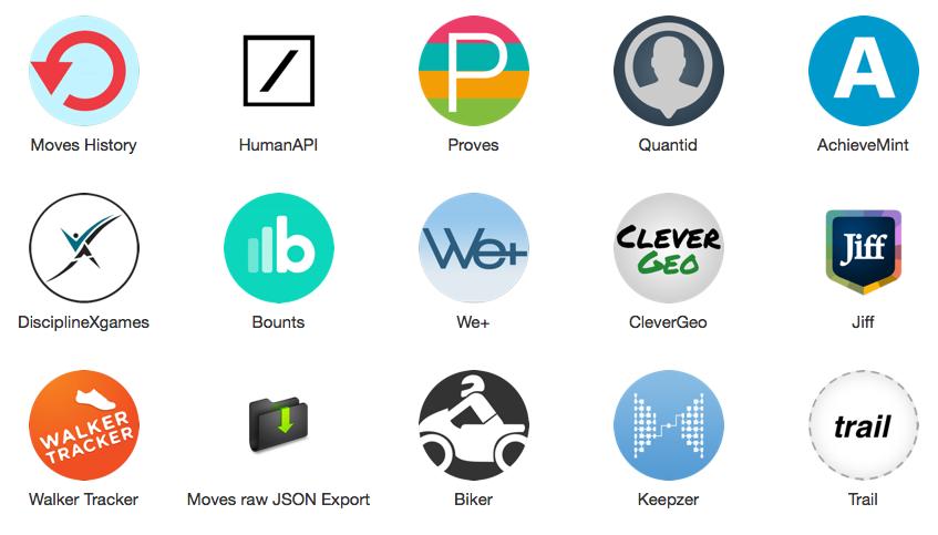 Aplikasi2 pihak ketiga yang mendukung Moves App