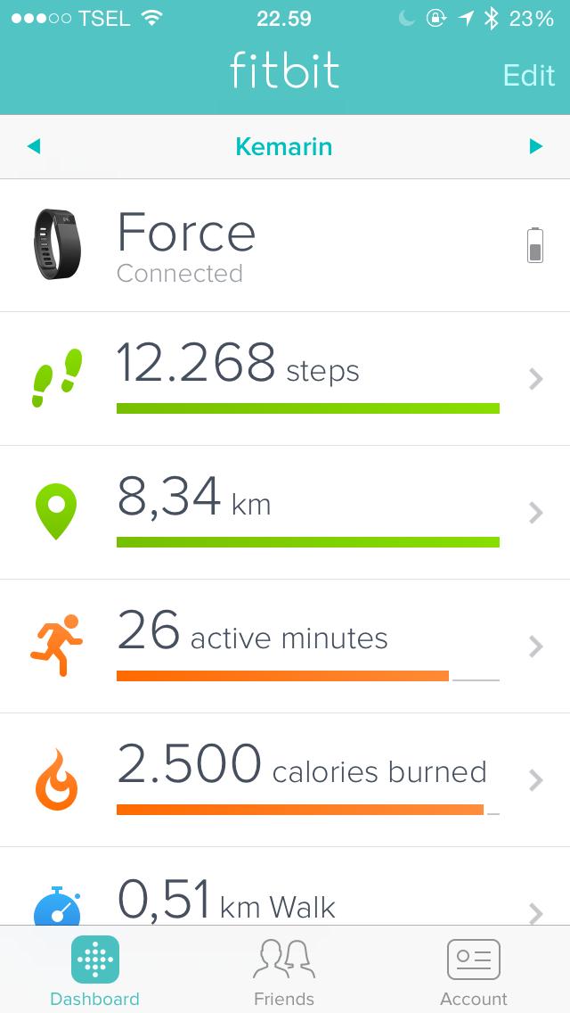 Hari ke Lima bersama FitBit Force