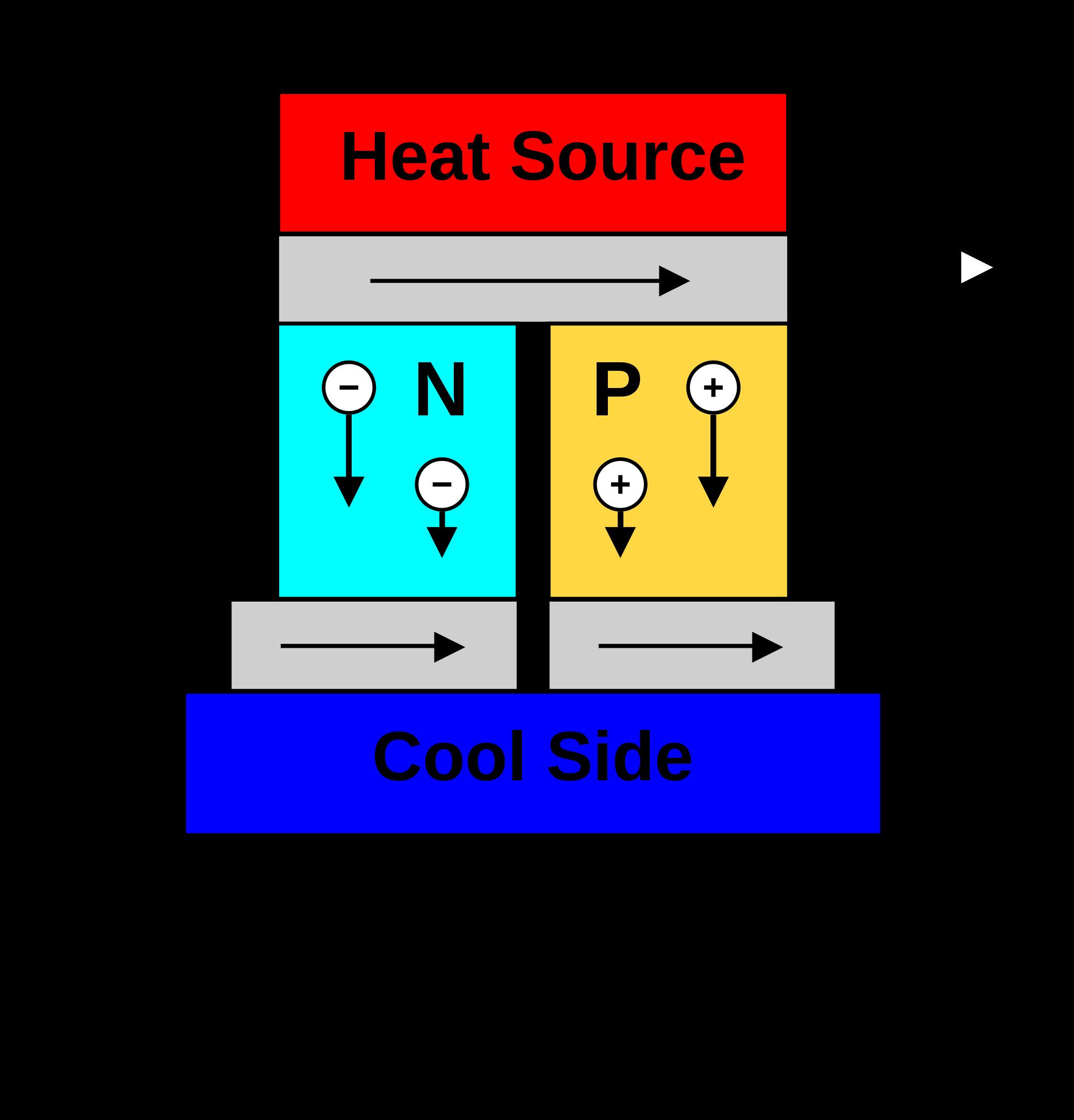 Diagram Generator Termoelektrik