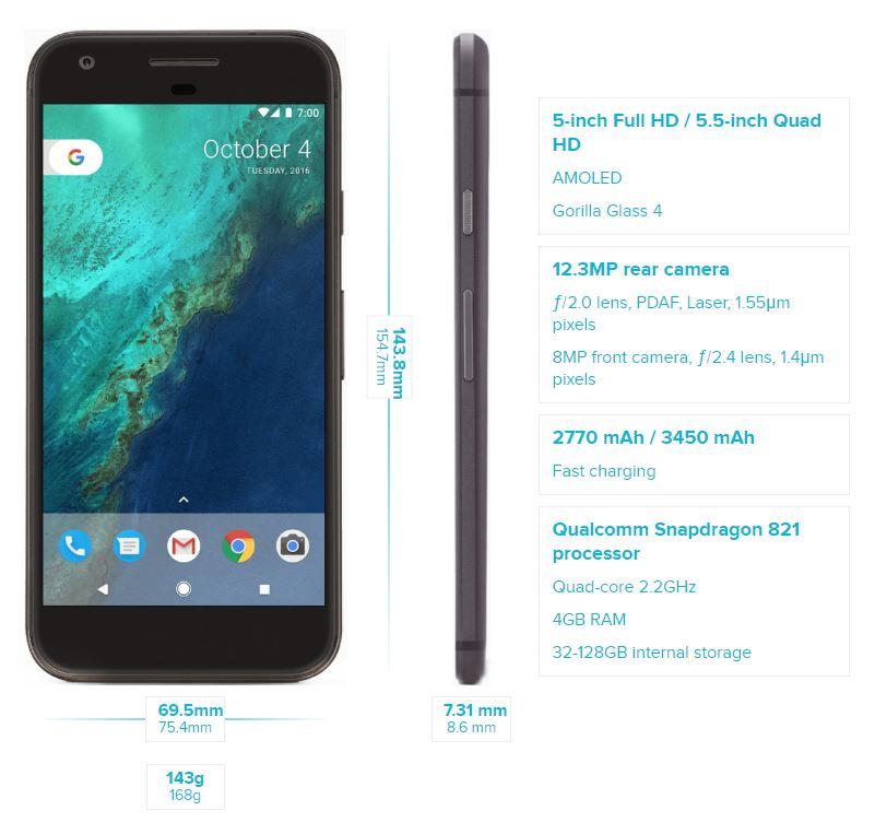 Spek Google Pixel XL