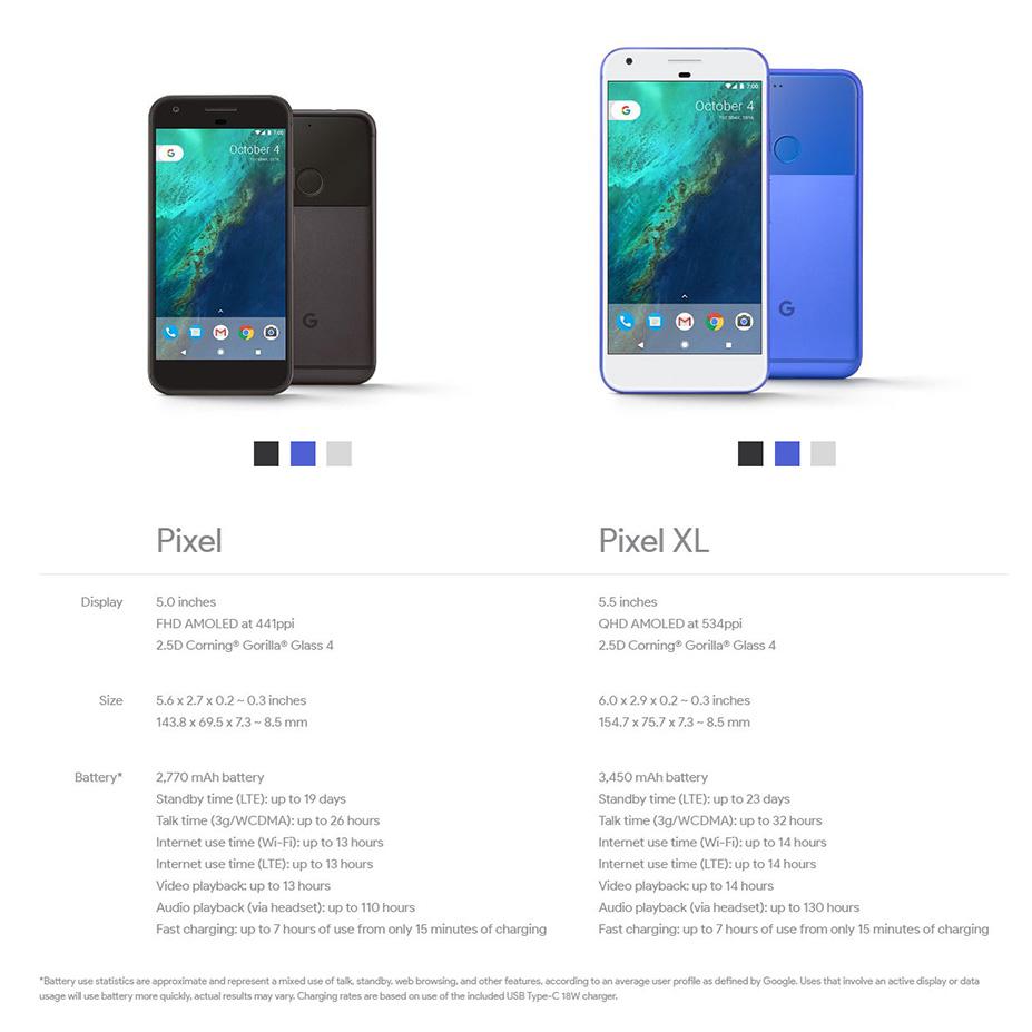 Inilah Google Pixel dan Pixel XL